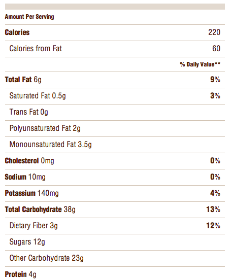 Screen Shot 2015 01 11 at 8.43.41 PM 5 Simple Ways to Eat Less Sugar: Fit for Good