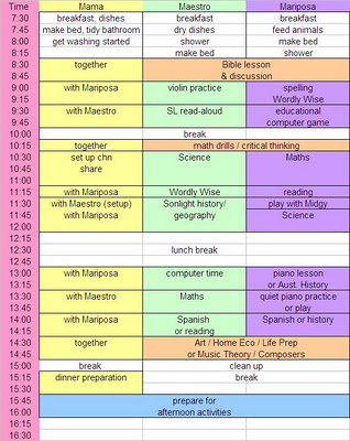 weekly schedule the happy housewife home management