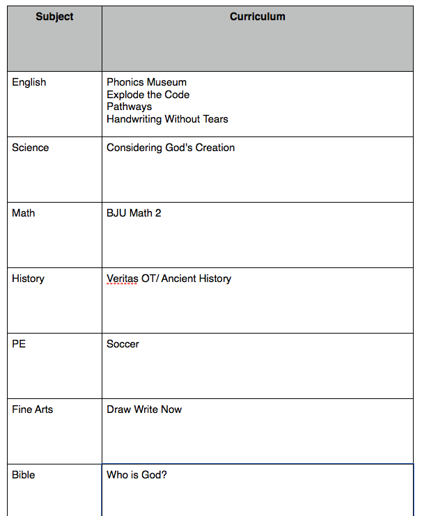 homeschool checklist template - homeschool planning back to homeschool the happy