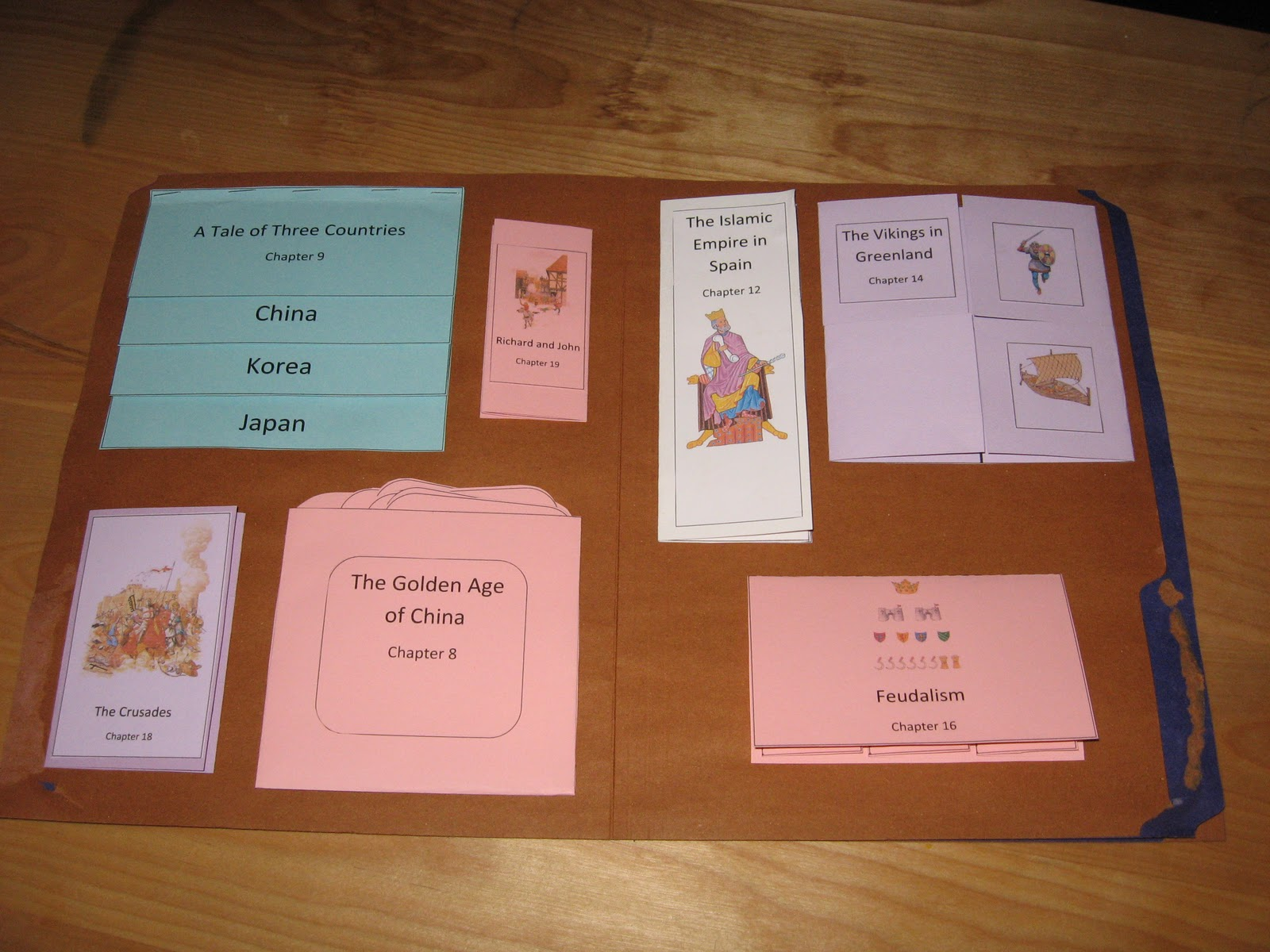 Lapbook ideas the happy housewife home schooling - Ideas para fotos ...