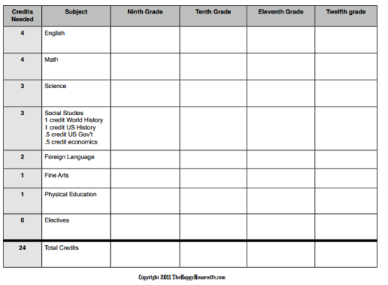 Free Printable Friday: High School Credit Template - The Happy ...